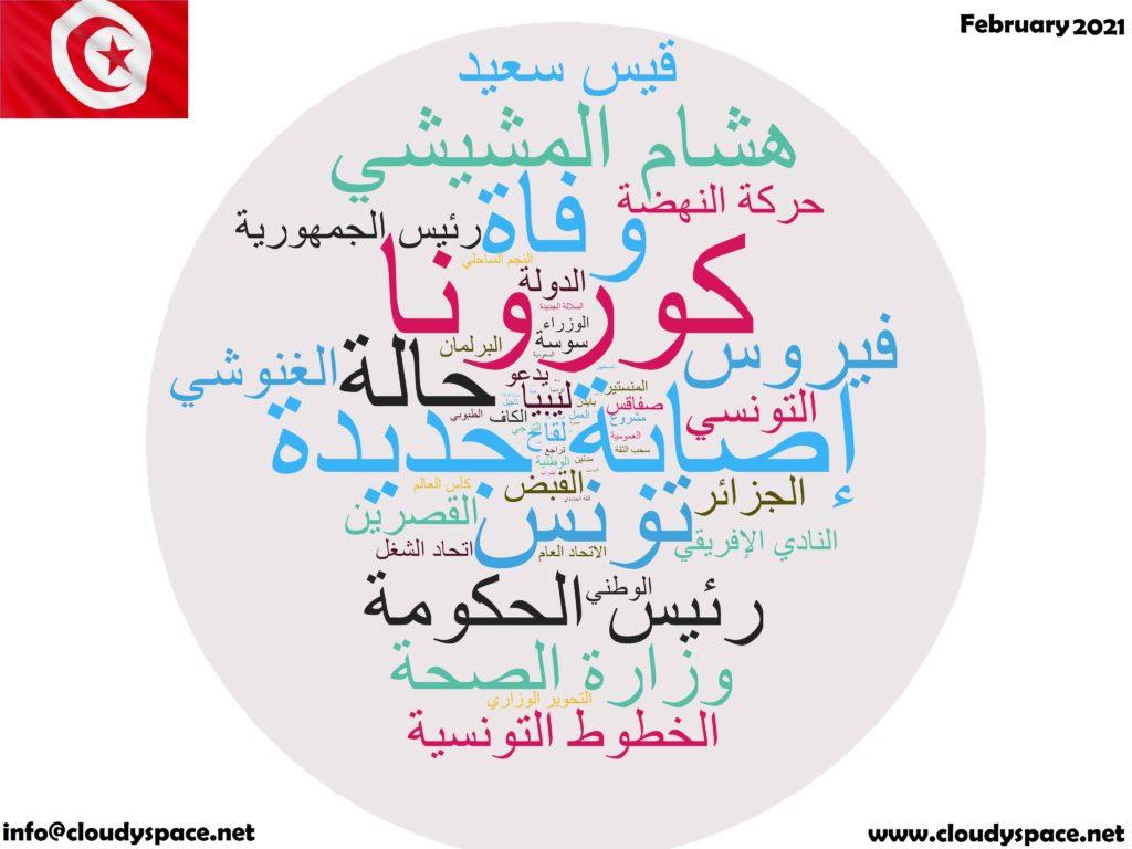 Tunisia News February 2021