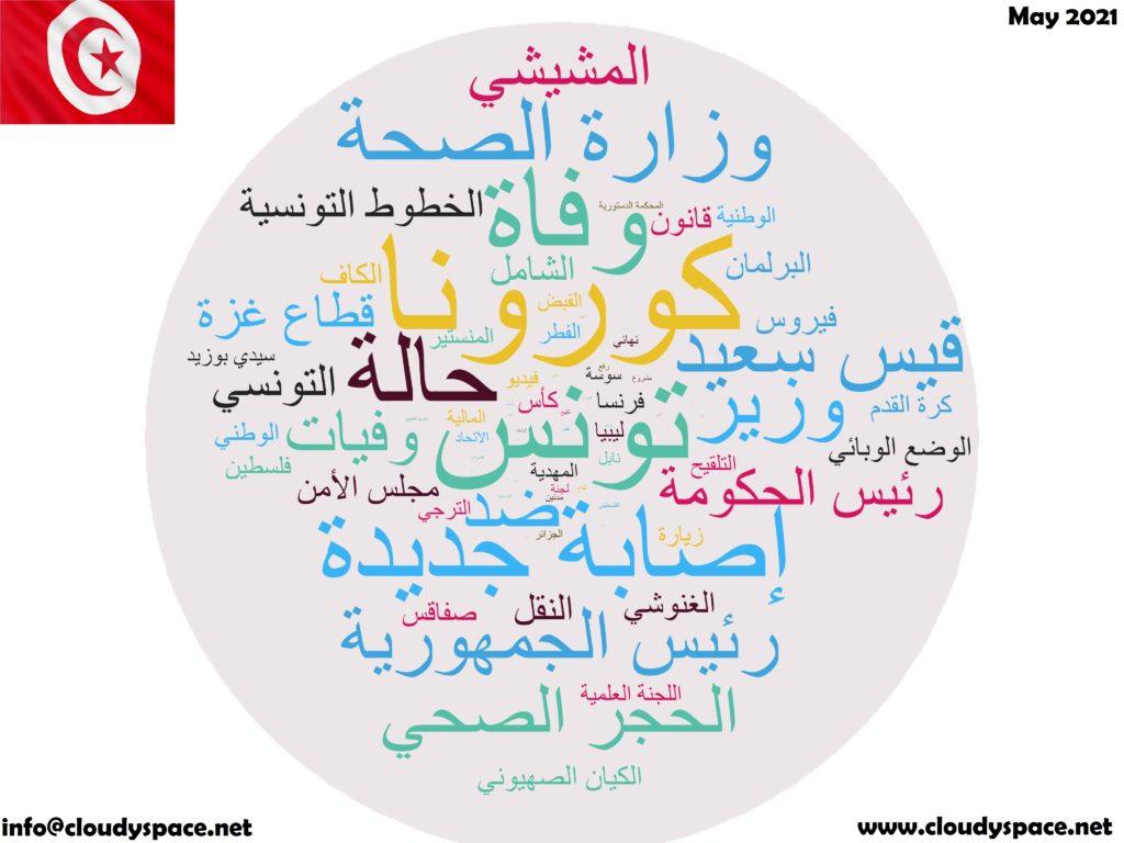Tunisia News May 2021