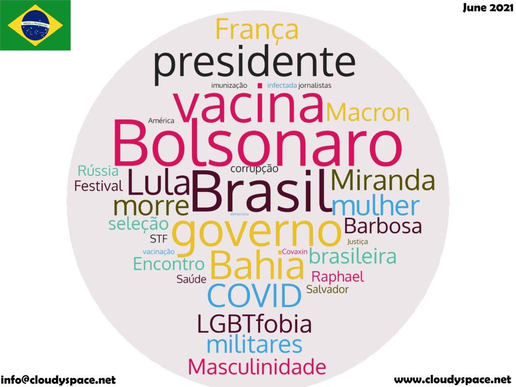 Brazil News June 2021
