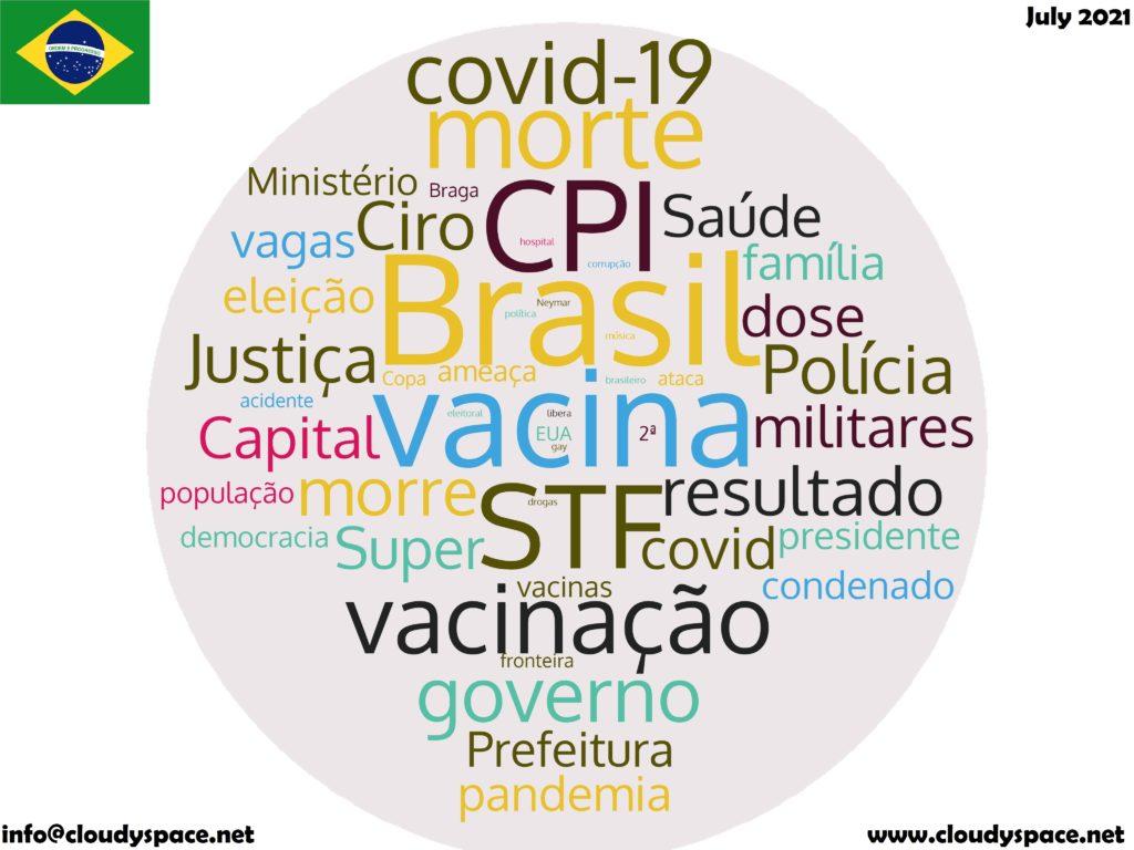Brazil News July 2021