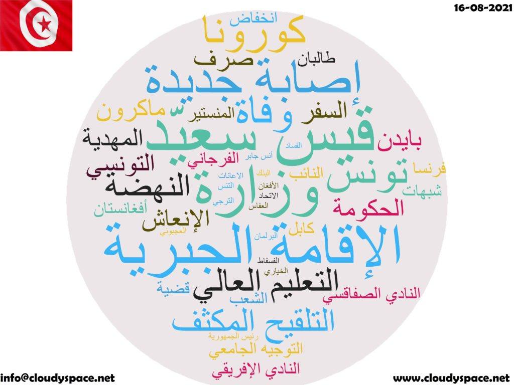Tunisia News Day 16 August 2021