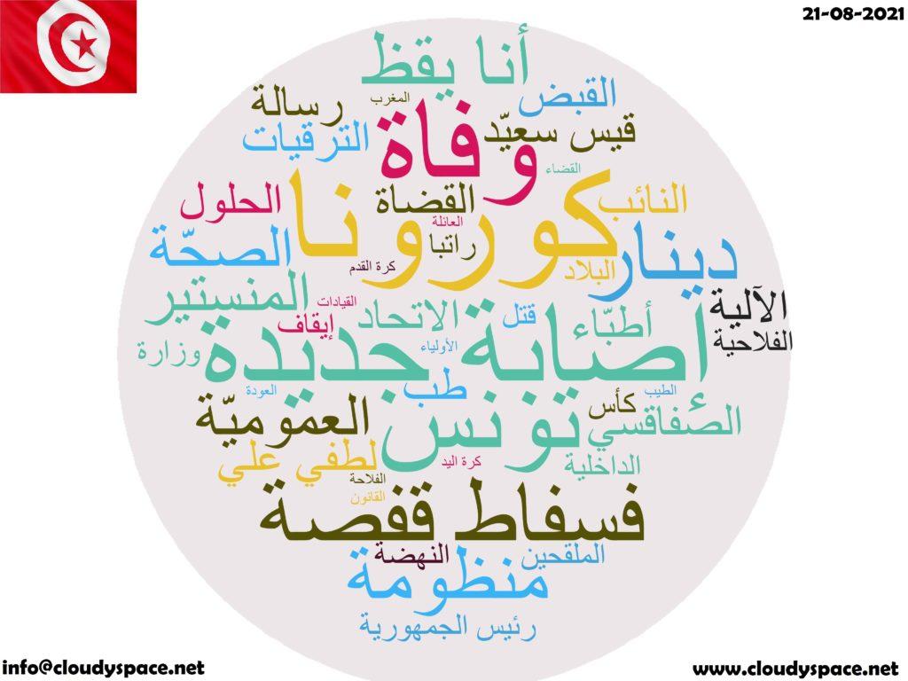 Tunisia News Day 21 August 2021
