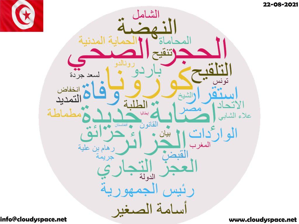 Tunisia News Day 22 August 2021