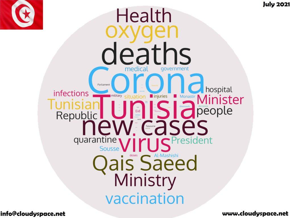 Tunisia News July 2021 in English