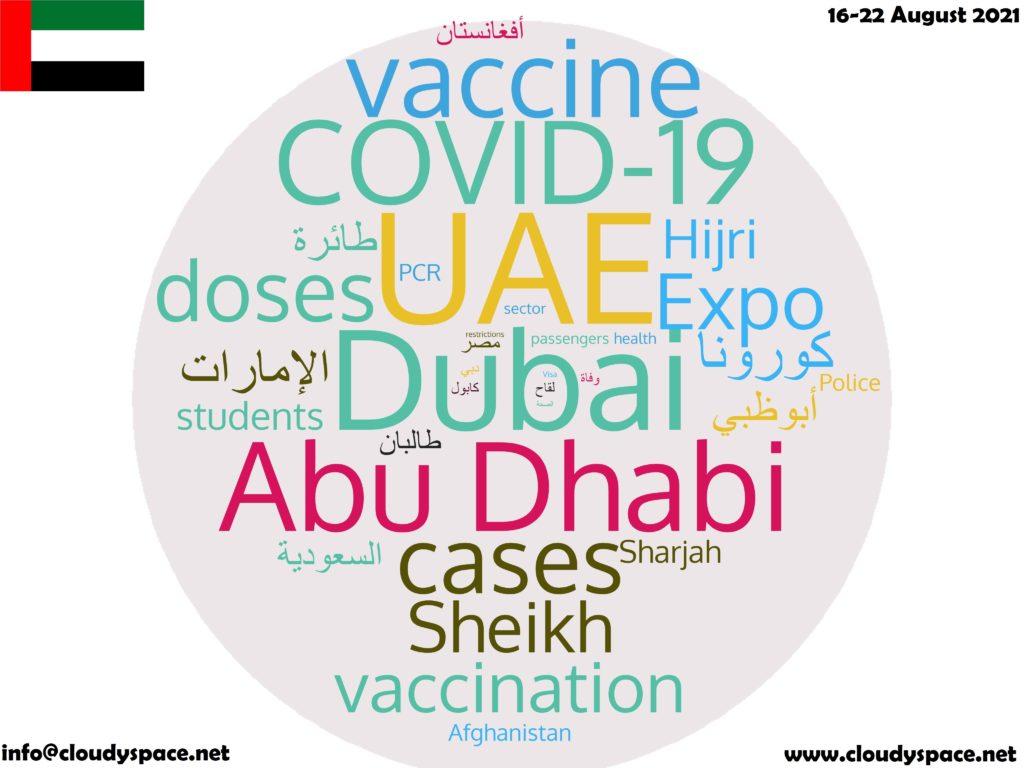 UAE News Week 16 August 2021