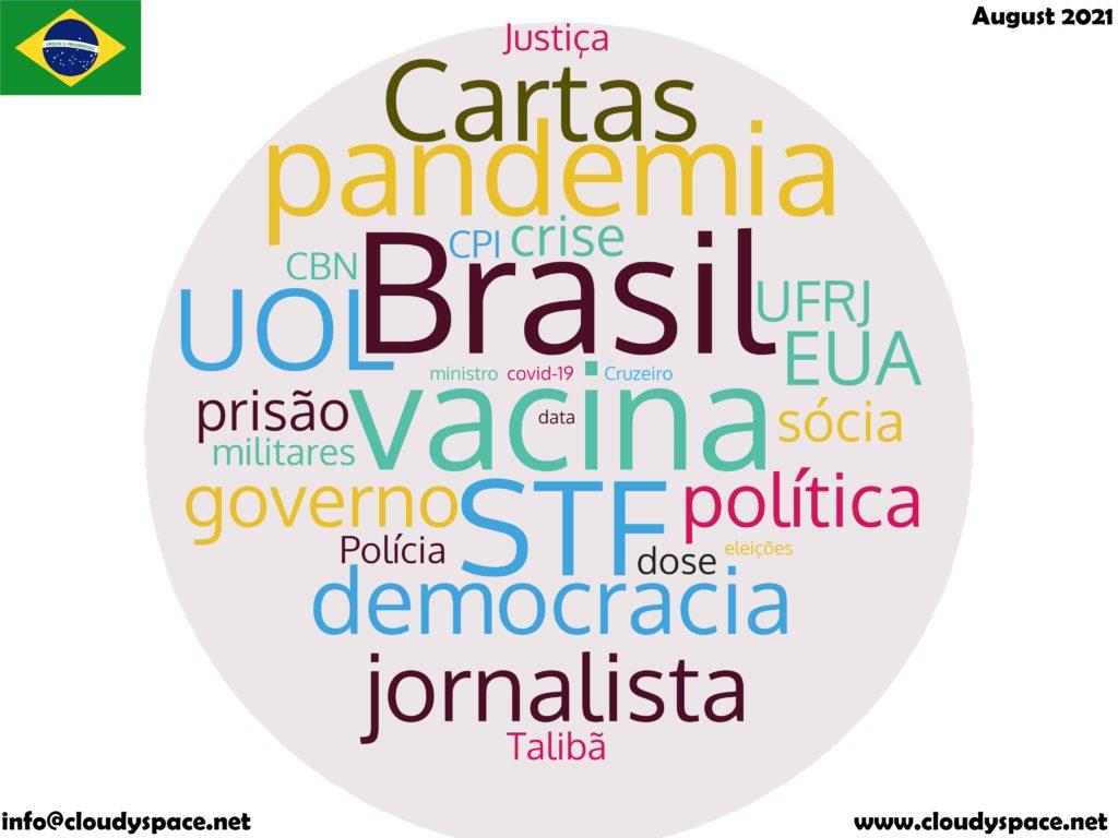 Brazil News August 2021