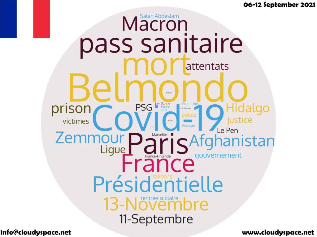 France News Week 06 September 2021