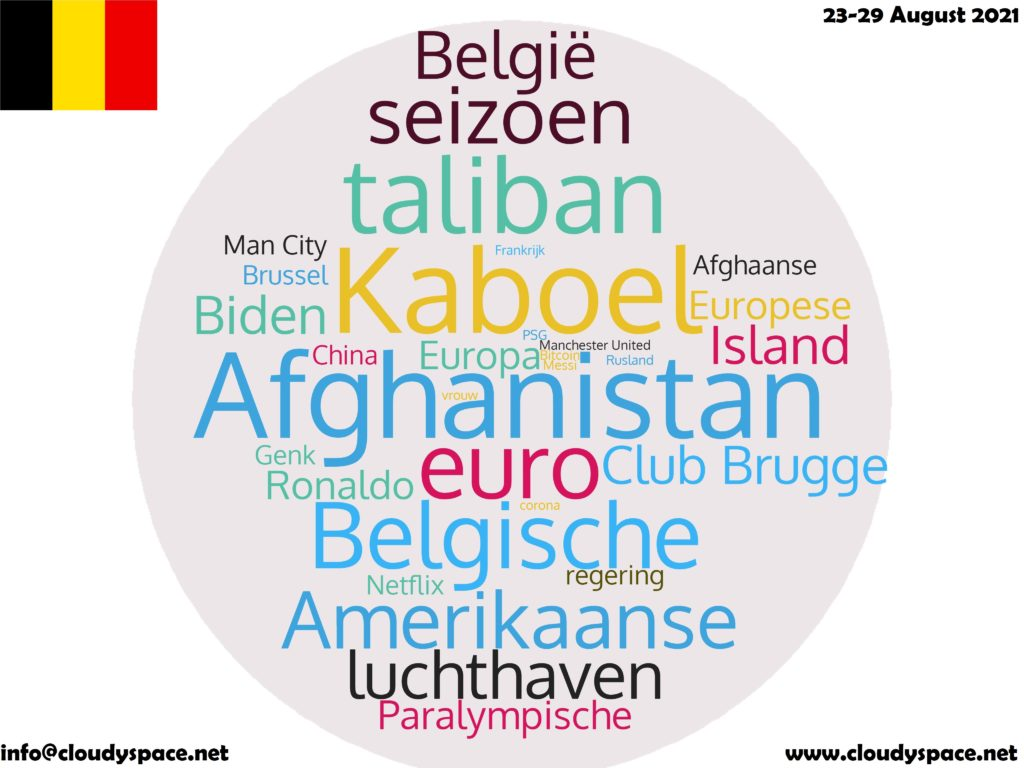 Belgium News Week 23 August 2021
