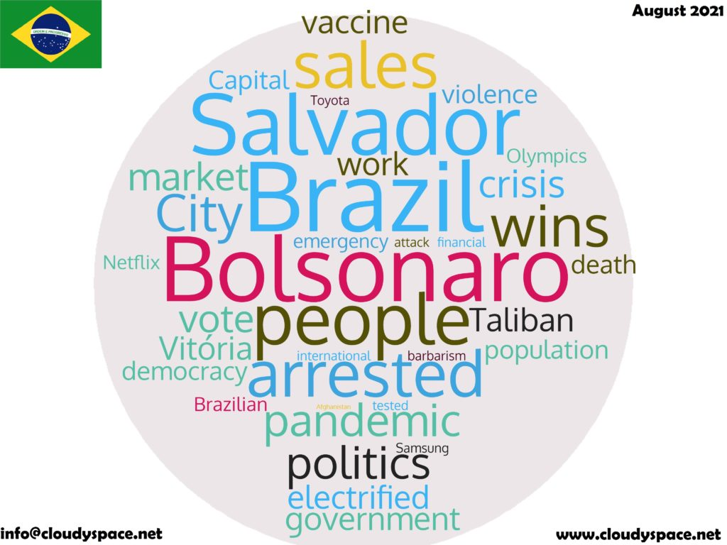 Brazil News August 2021 in English