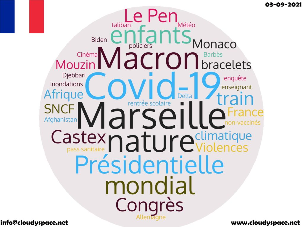France News Day 03 September 2021