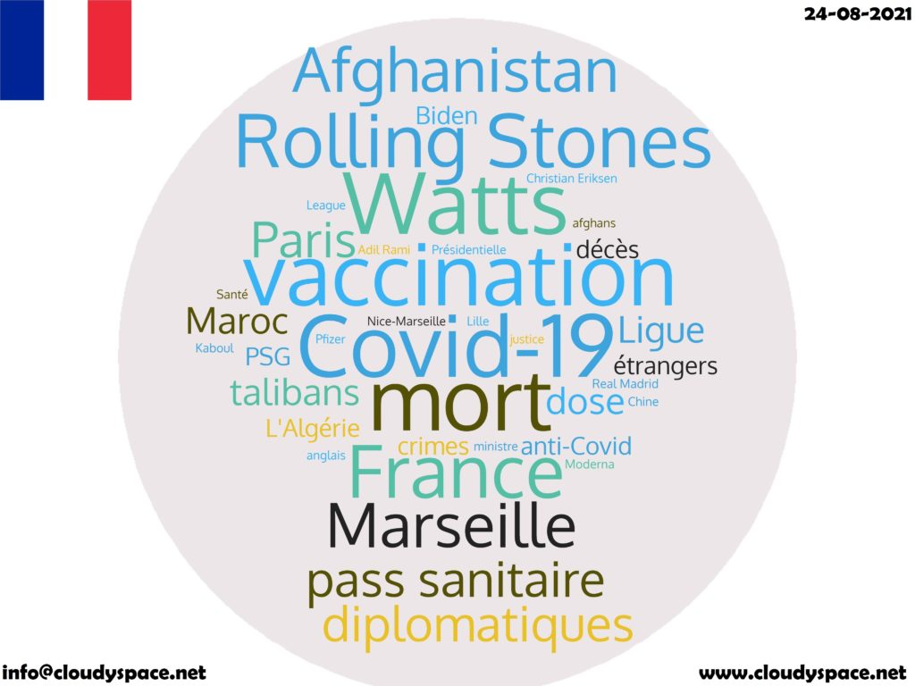 France News Day 24 August 2021