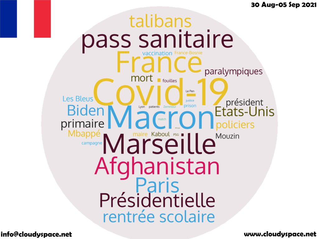 France News Week 30 August 2021