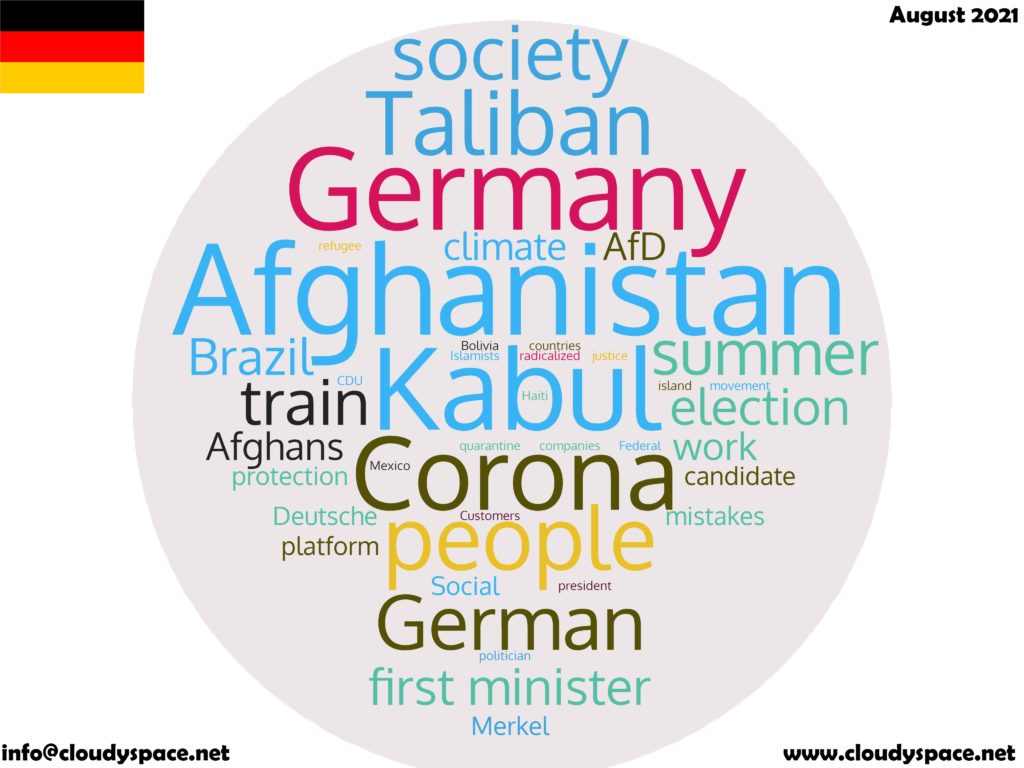 Germany News August 2021 in English