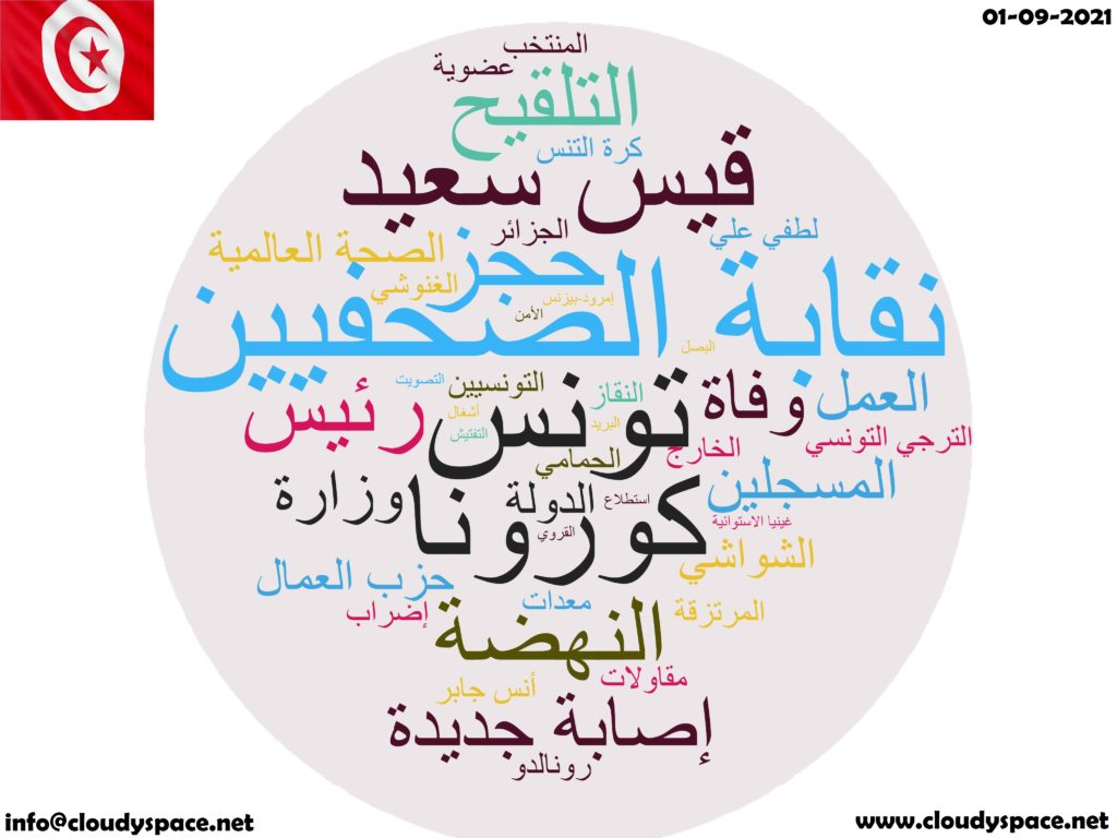 Tunisia News Day 01 September 2021