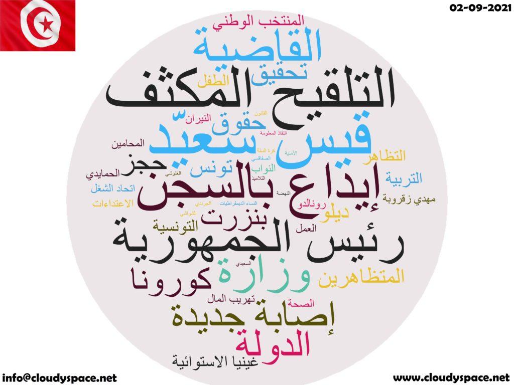 Tunisia News Day 02 September 2021