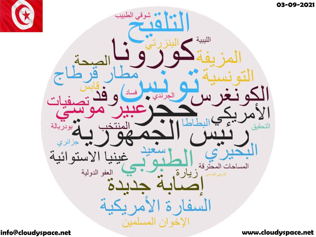 Tunisia News Day 03 September 2021