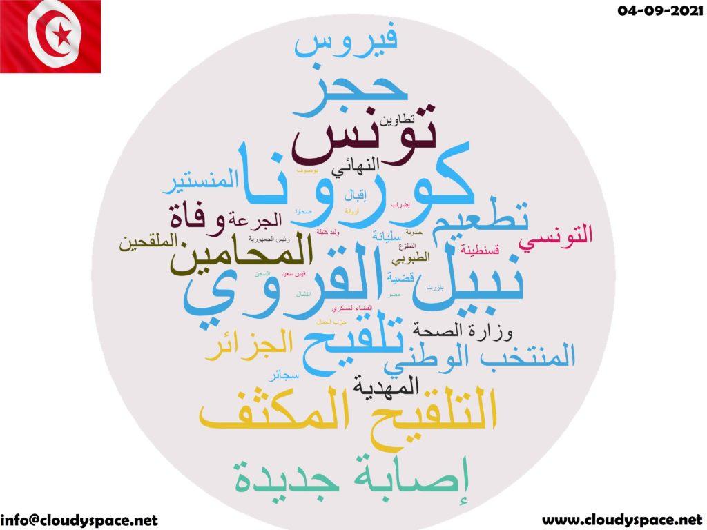 Tunisia News Day 04 September 2021