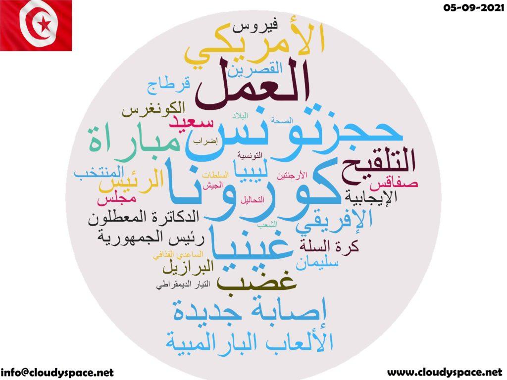 Tunisia News Day 05 September 2021