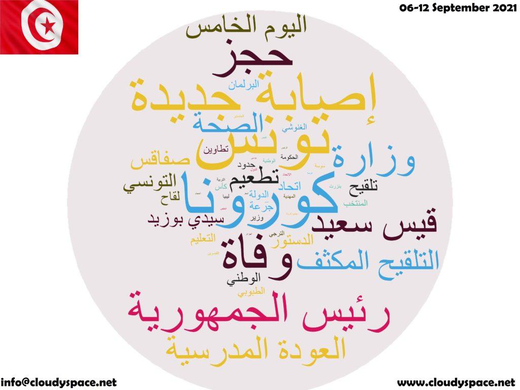 Tunisia News Week 06 September 2021