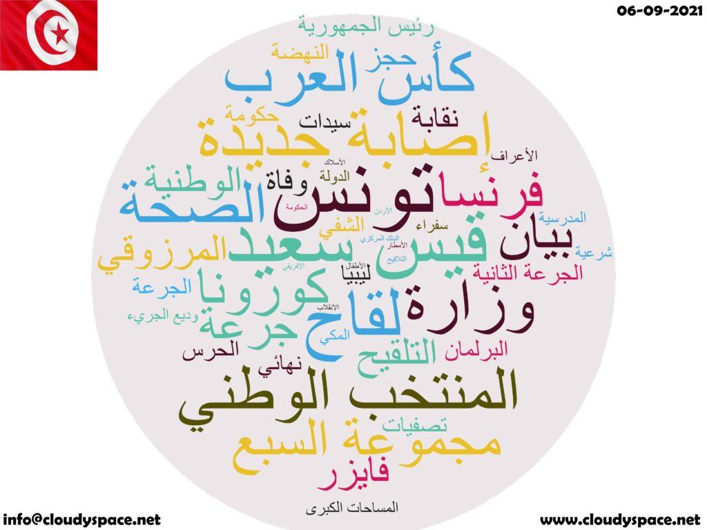 Tunisia News Day 06 September 2021