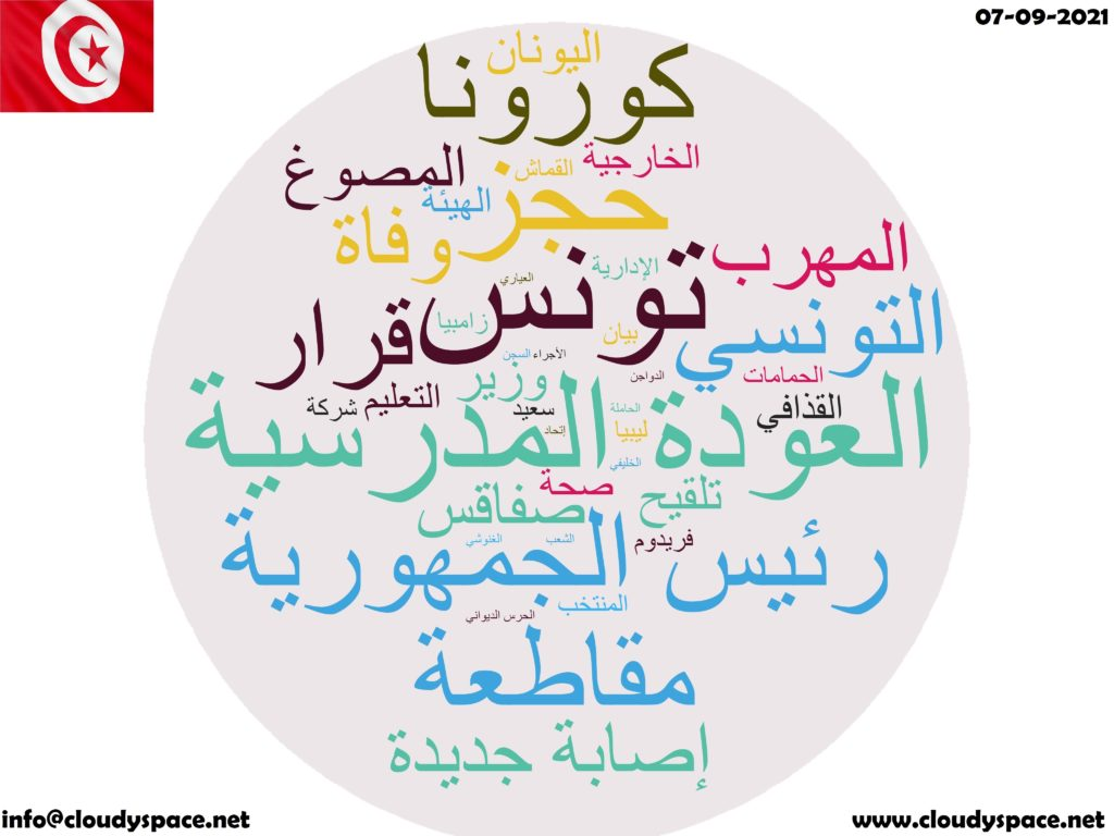 Tunisia News Day 07 September 2021