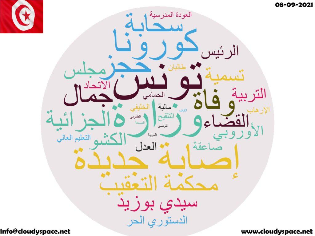 Tunisia News Day 08 September 2021