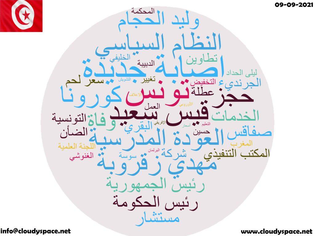 Tunisia News Day 09 September 2021