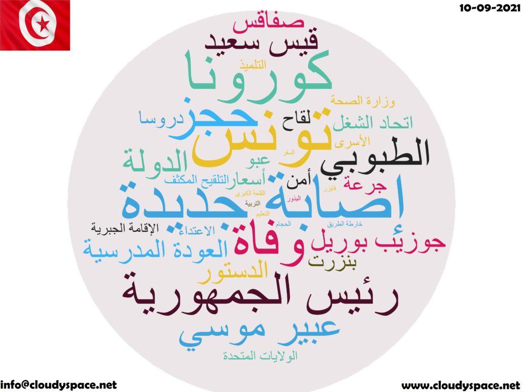 Tunisia News Day 10 September 2021