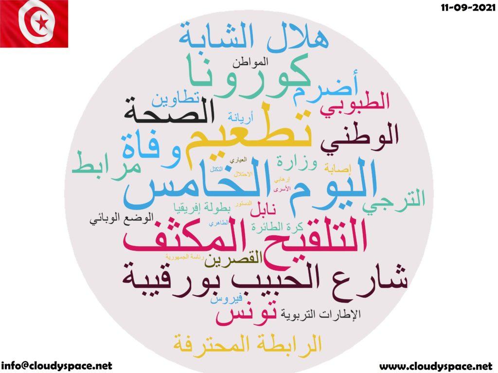 Tunisia News Day 11 September 2021