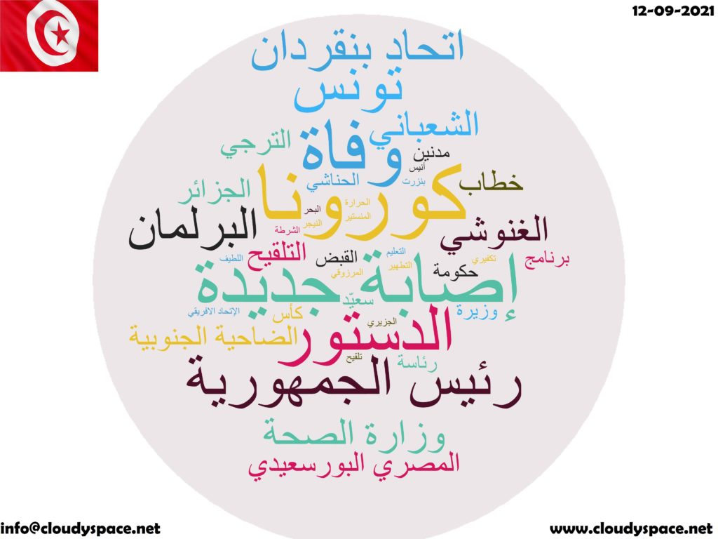 Tunisia News Day 12 September 2021