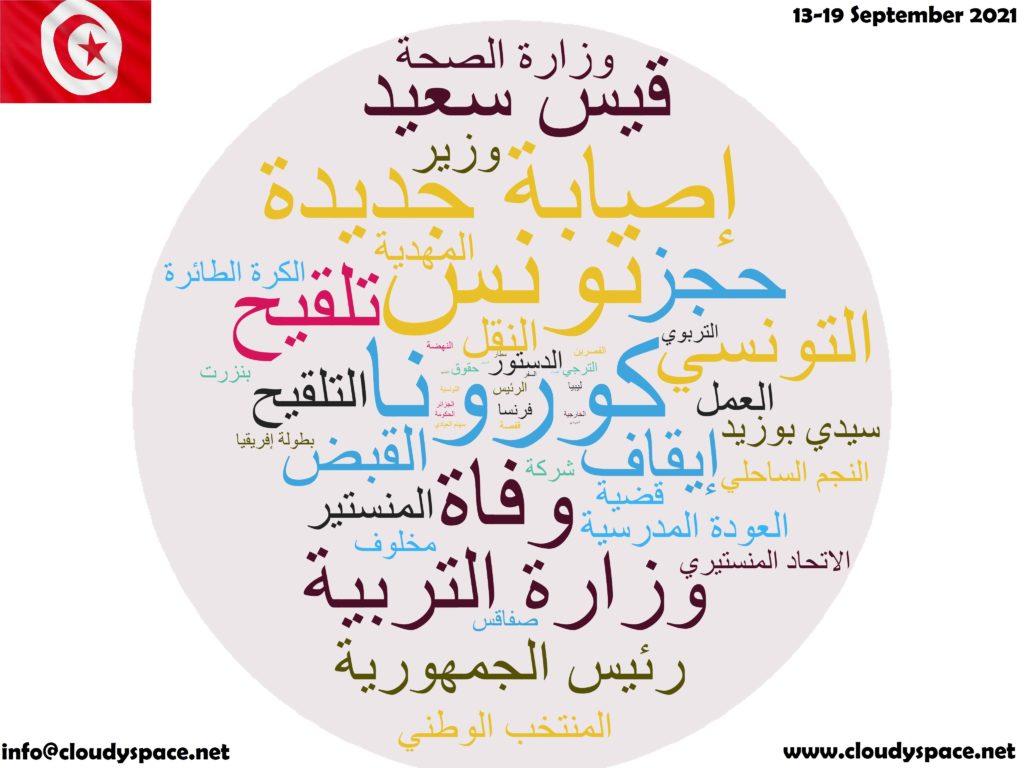 Tunisia News Week 13 September 2021