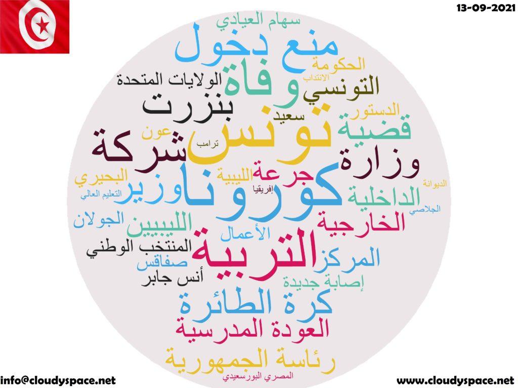 Tunisia News Day 13 September 2021
