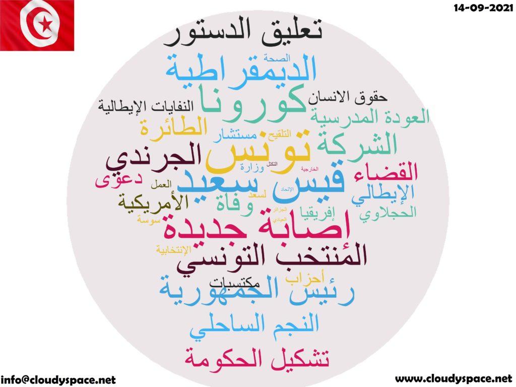 Tunisia News Day 14 September 2021