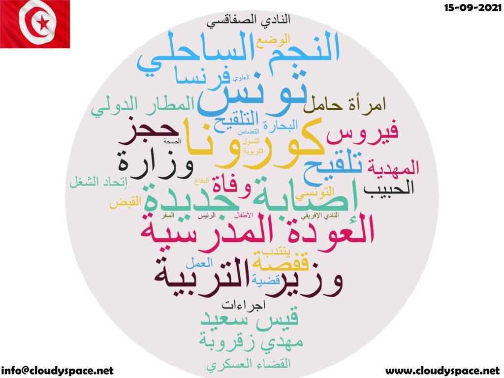 Tunisia News Day 15 September 2021