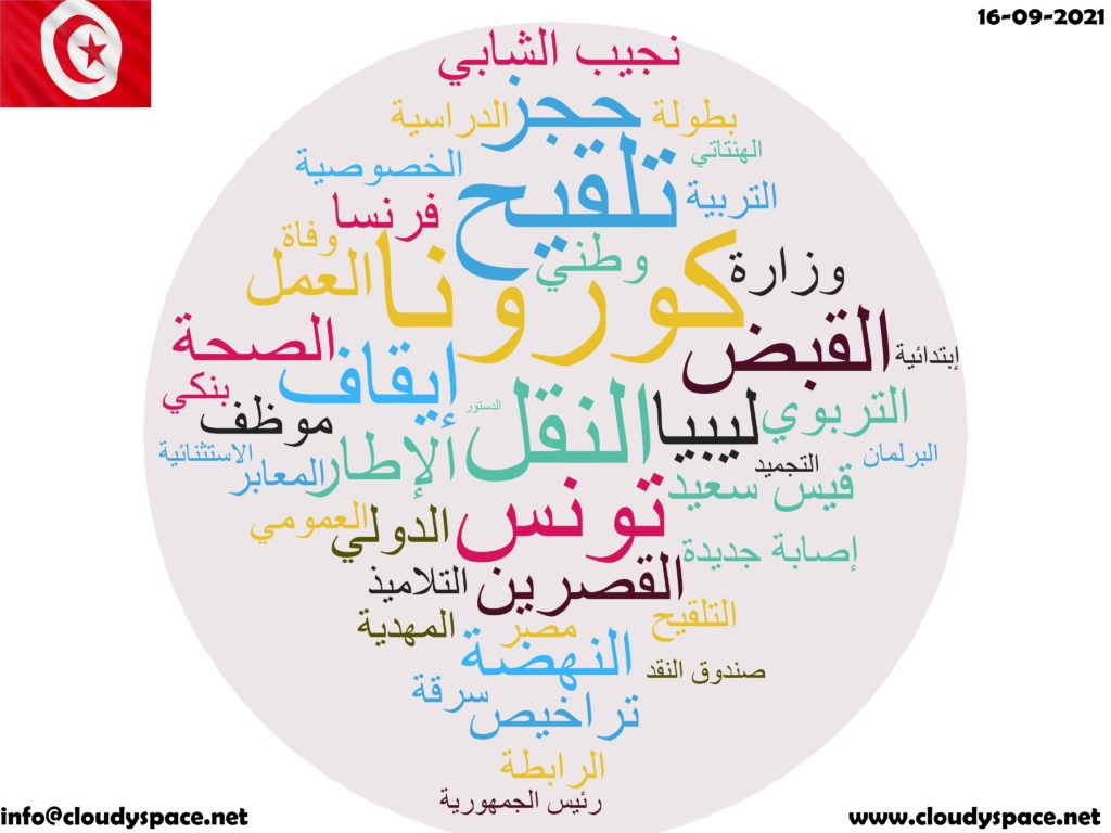 Tunisia News Day 16 September 2021