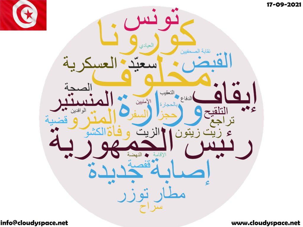 Tunisia News Day 17 September 2021