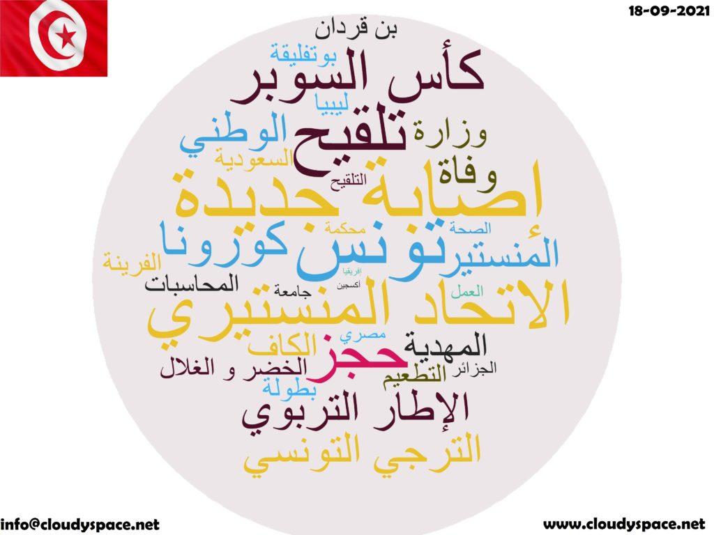 Tunisia News Day 18 September 2021