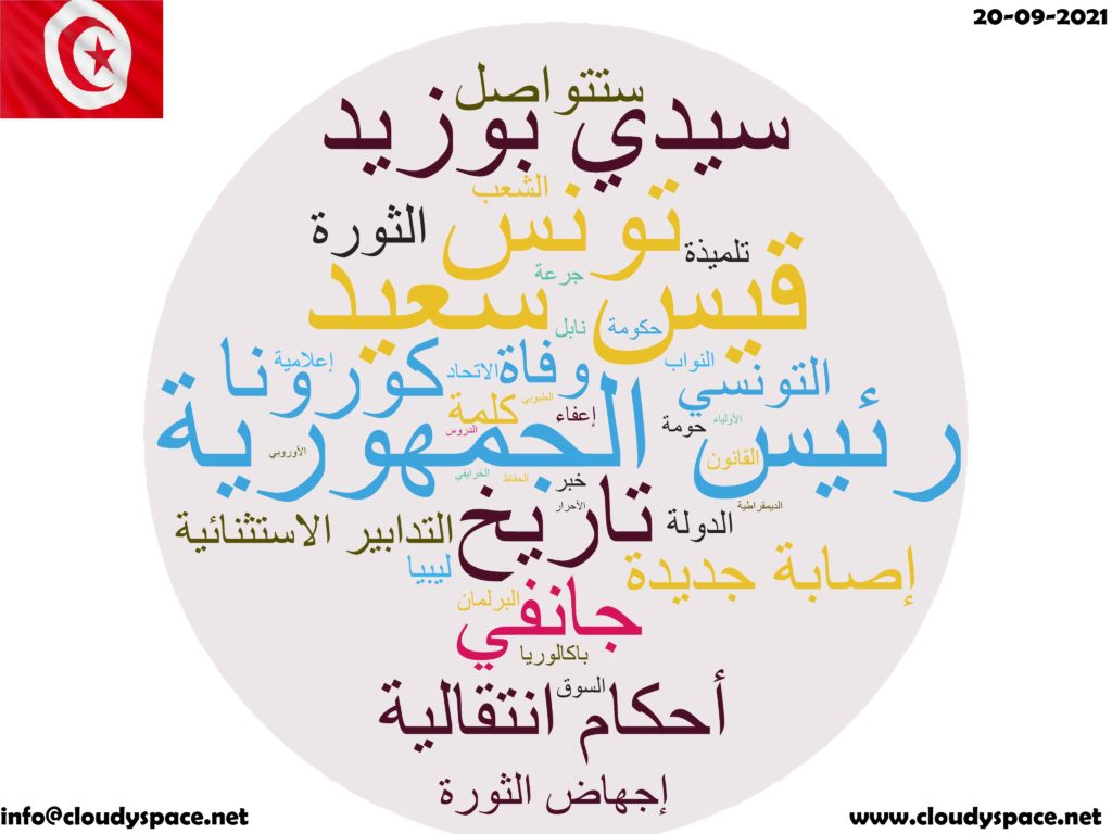 Tunisia News Day 20 September 2021