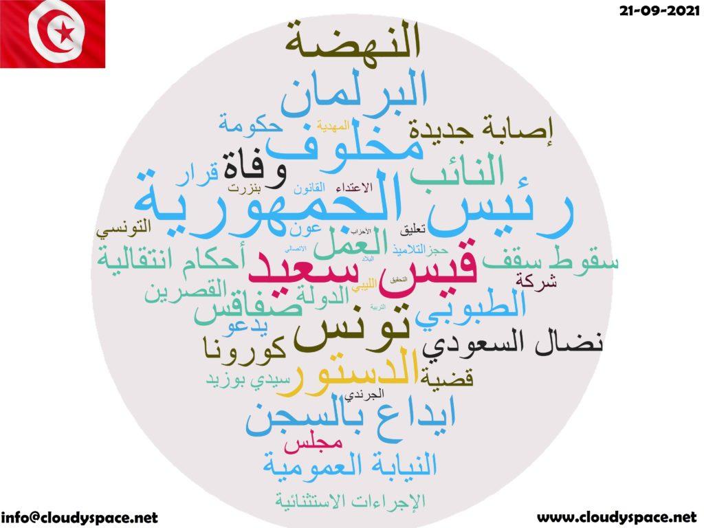 Tunisia News Day 21 September 2021