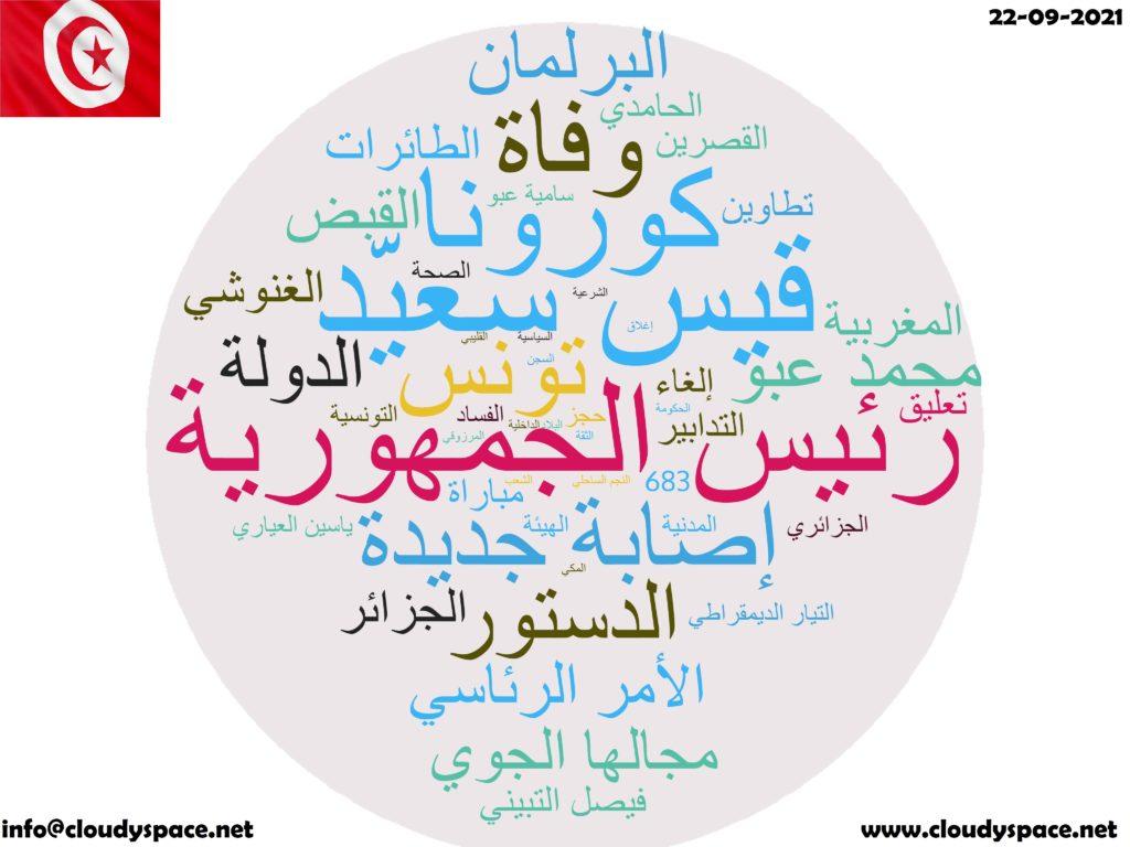 Tunisia News Day 22 September 2021