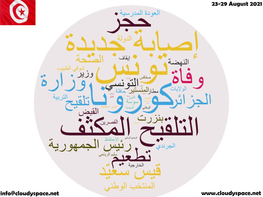 Tunisia News Week 23 August 2021