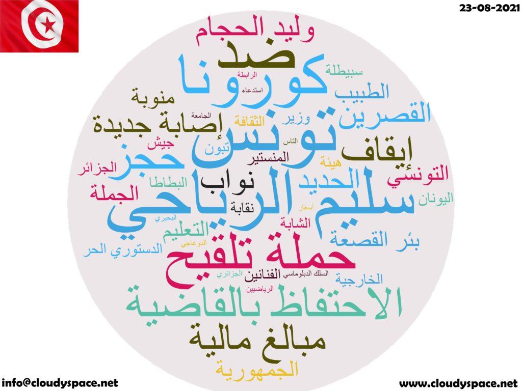 Tunisia News Day 23 August 2021