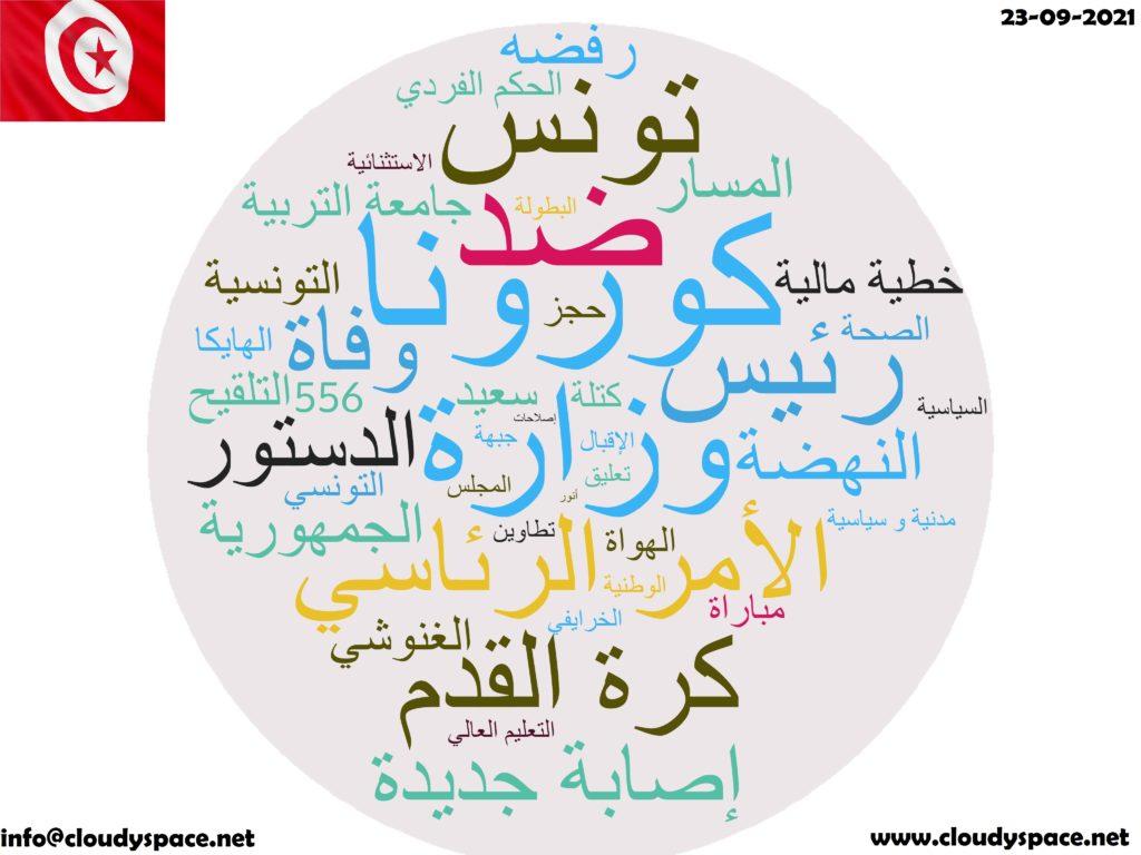 Tunisia News Day 23 September 2021