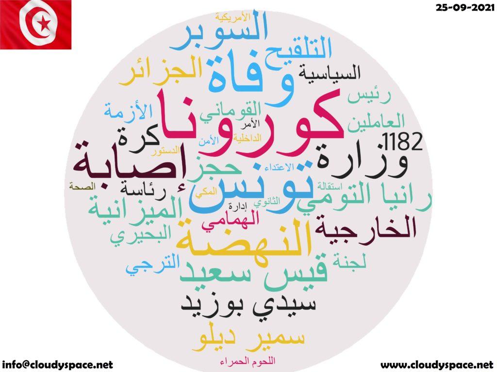 Tunisia News Day 25 September 2021