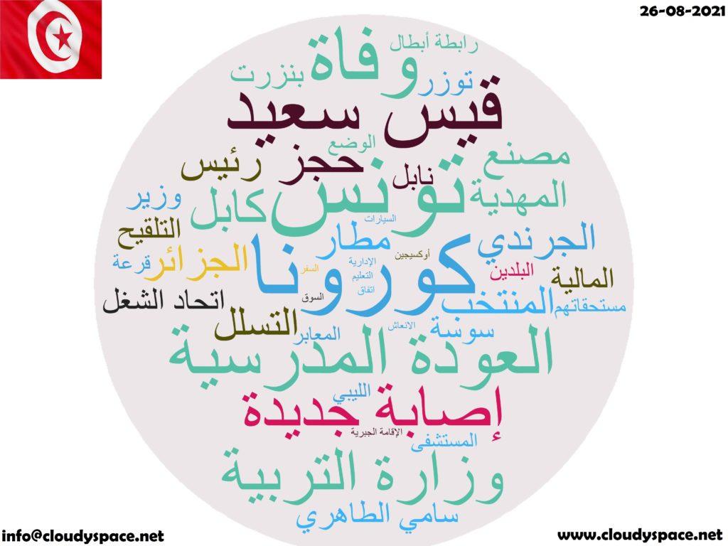 Tunisia News Day 26 August 2021