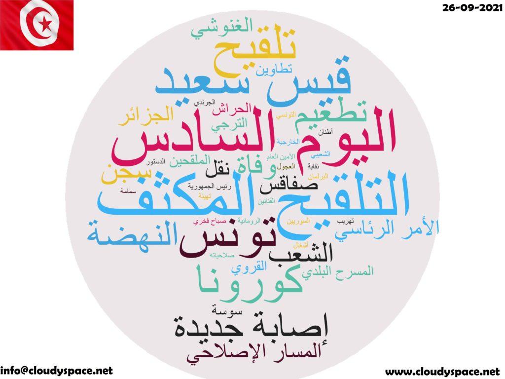Tunisia News Day 26 September 2021