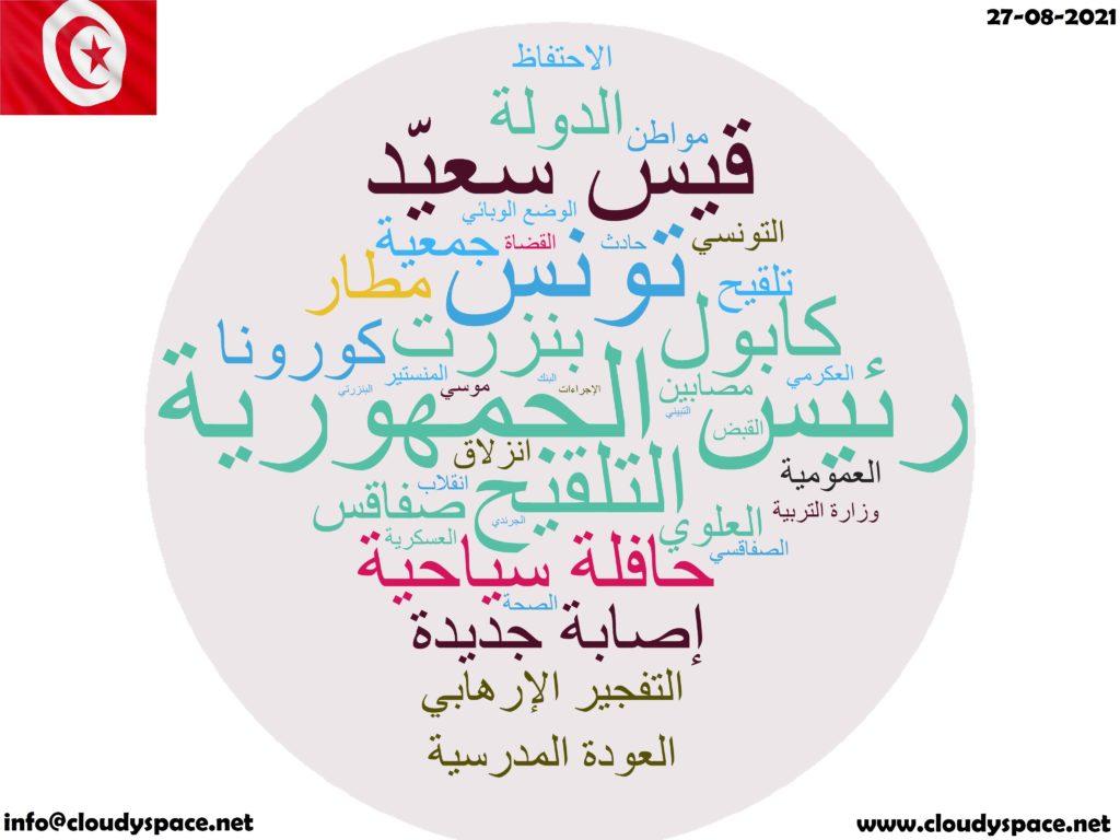 Tunisia News Day 27 August 2021