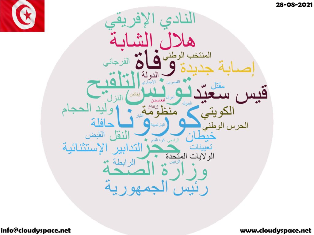 Tunisia News Day 28 August 2021