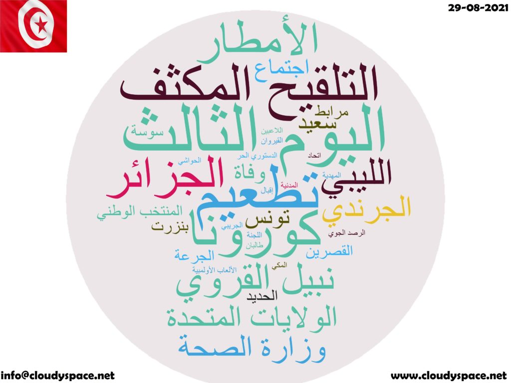 Tunisia News Day 29 August 2021