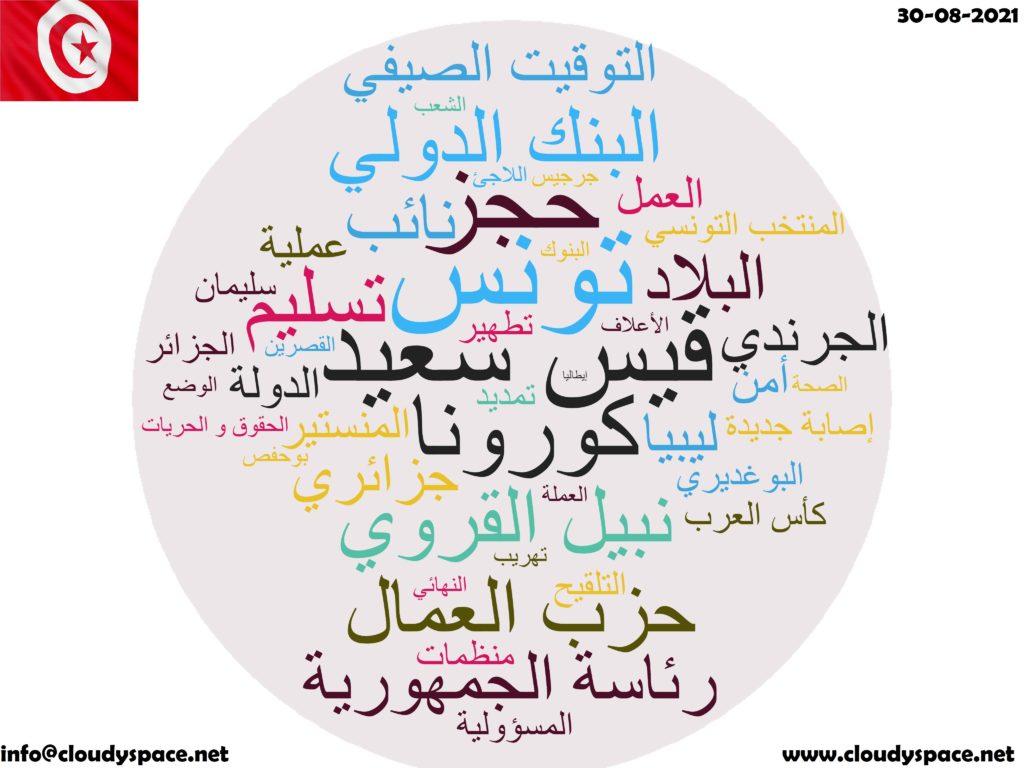 Tunisia News Day 30 August 2021